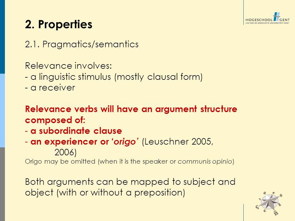 2. Properties 2.1.
