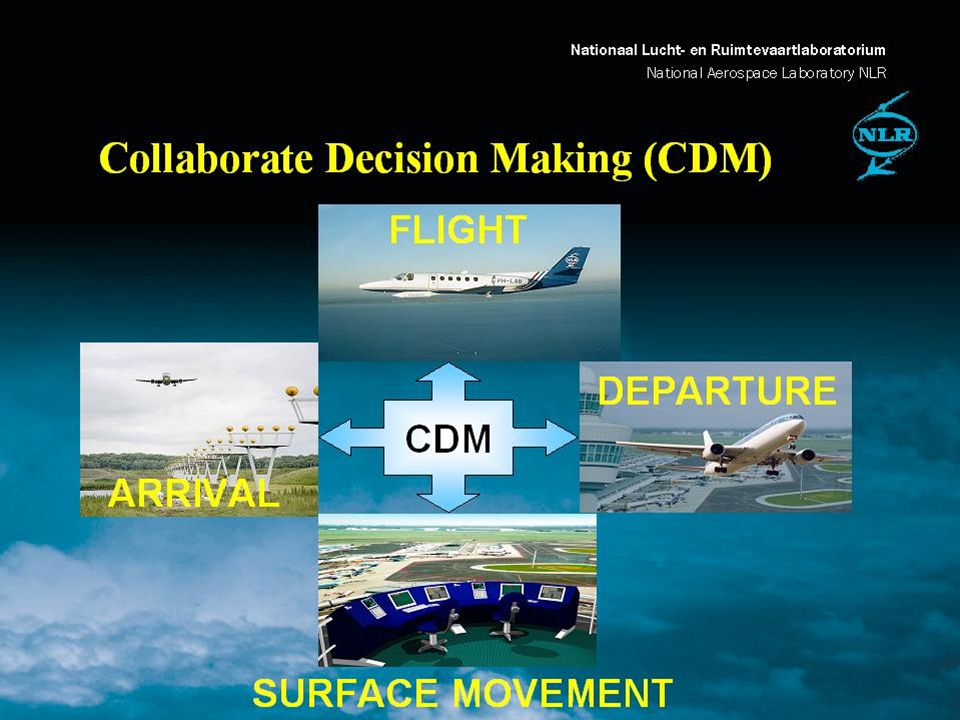 Nationaal Lucht- en Ruimtevaartlaboratorium National Aerospace Laboratory NLR Airport traffic management control loop Guidance control surveillance aircraft planning