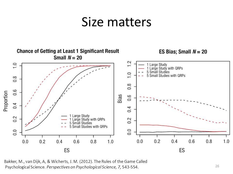 Size matters 26 Bakker, M., van Dijk, A, & Wicherts, J.