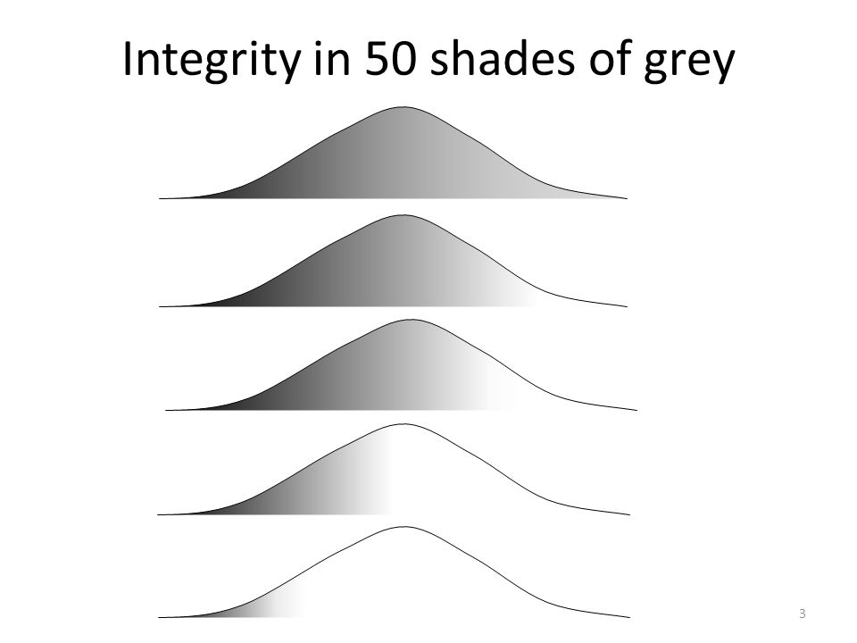 3 Integrity in 50 shades of grey
