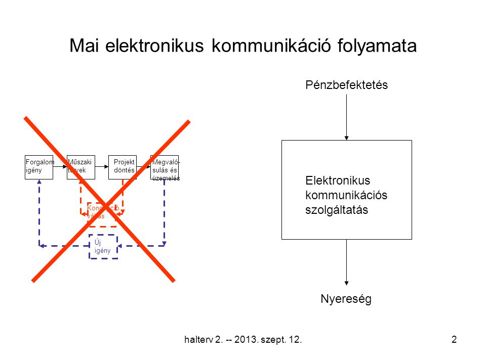 halterv 2. -- 2013. szept.