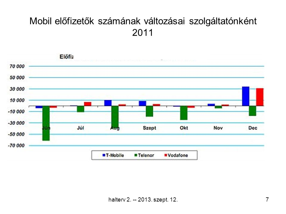 halterv 2. -- 2013. szept. 12.28
