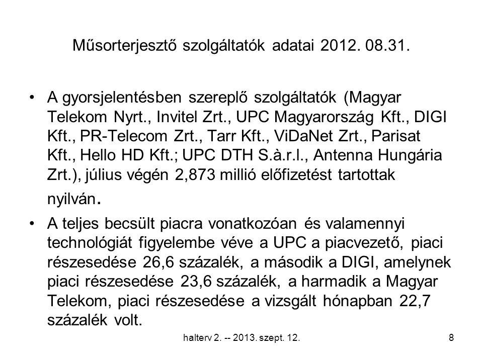 Műsorterjesztő szolgáltatók adatai 2012. 08.31. halterv 2.