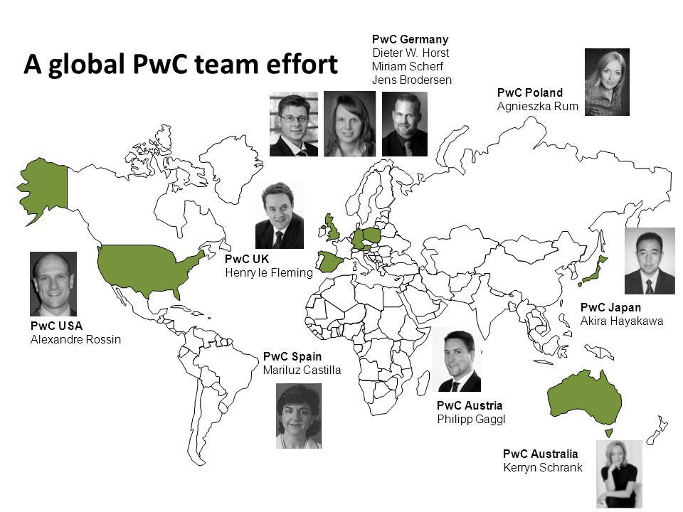 88 A global PwC team effort PwC Austria Philipp Gaggl