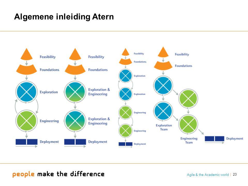 Titel presentatie Algemene inleiding Atern Agile & the Academic world | 23
