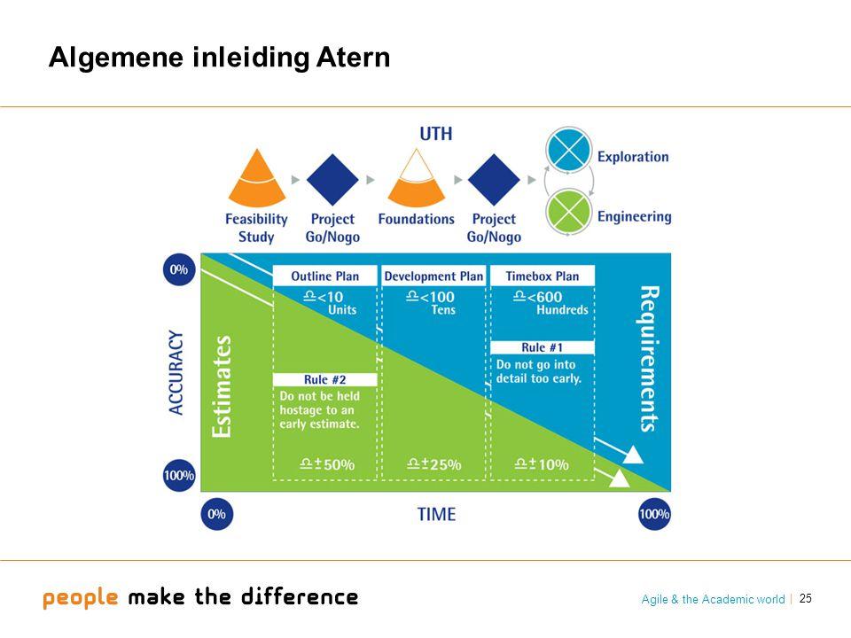 Titel presentatie Algemene inleiding Atern Agile & the Academic world | 25