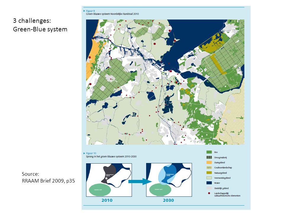 3 challenges: Green-Blue system Source: RRAAM Brief 2009, p35