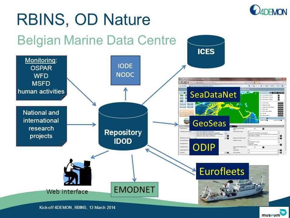 RBINS, OD Nature Belgian Marine Data Centre Kick-off 4DEMON, RBINS, 13 March 2014 Ruth Lagring Francis Strobbe Serge Scory Karien De Cauwer Yvan Stojanov Myriam Nemry Mia Devolder
