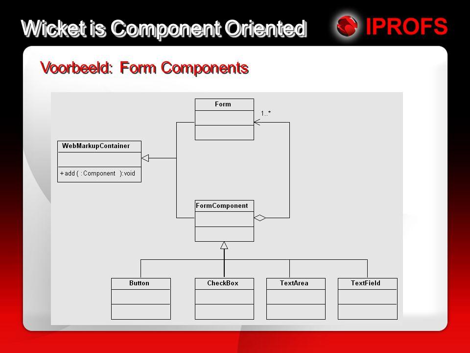 Wicket is Component Oriented Voorbeeld: Form Components