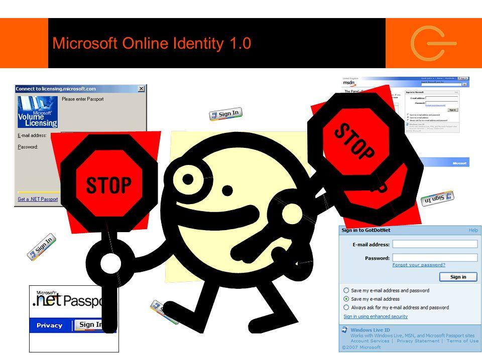 Microsoft Online Identity 1.0