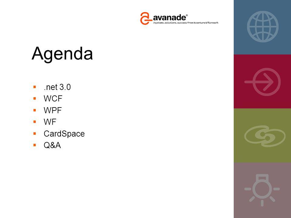 Agenda .net 3.0  WCF  WPF  WF  CardSpace  Q&A