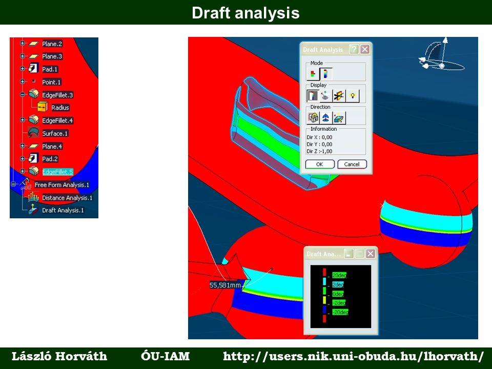 Draft analysis László Horváth ÓU-IAM http://users.nik.uni-obuda.hu/lhorvath/
