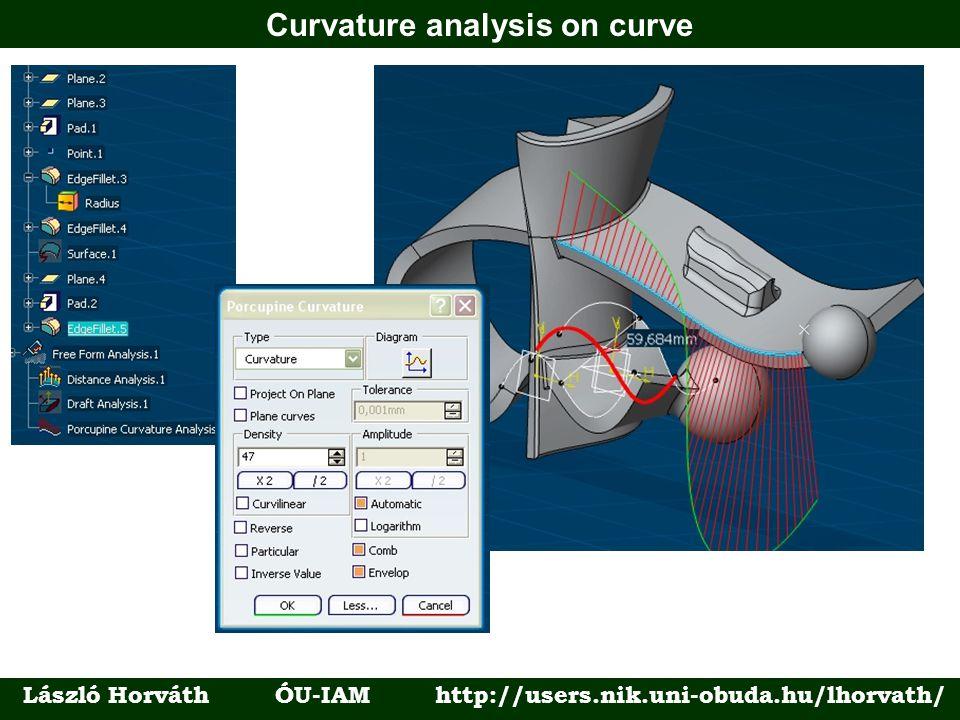 Curvature analysis on curve László Horváth ÓU-IAM http://users.nik.uni-obuda.hu/lhorvath/