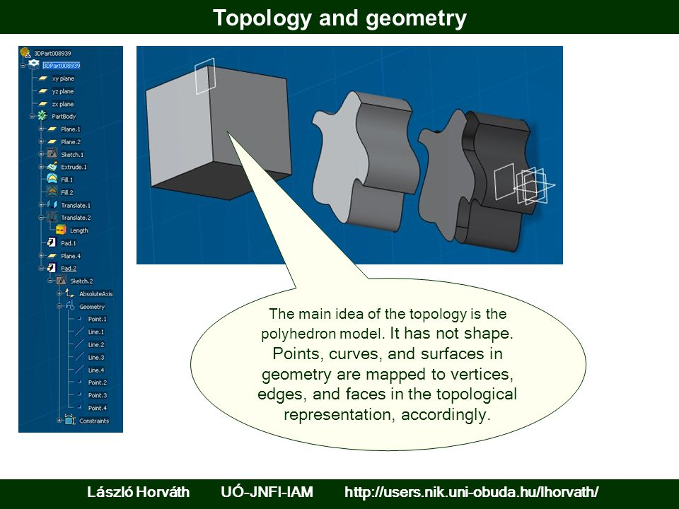 Topology and geometry László Horváth UÓ-JNFI-IAM http://users.nik.uni-obuda.hu/lhorvath/ The main idea of the topology is the polyhedron model.