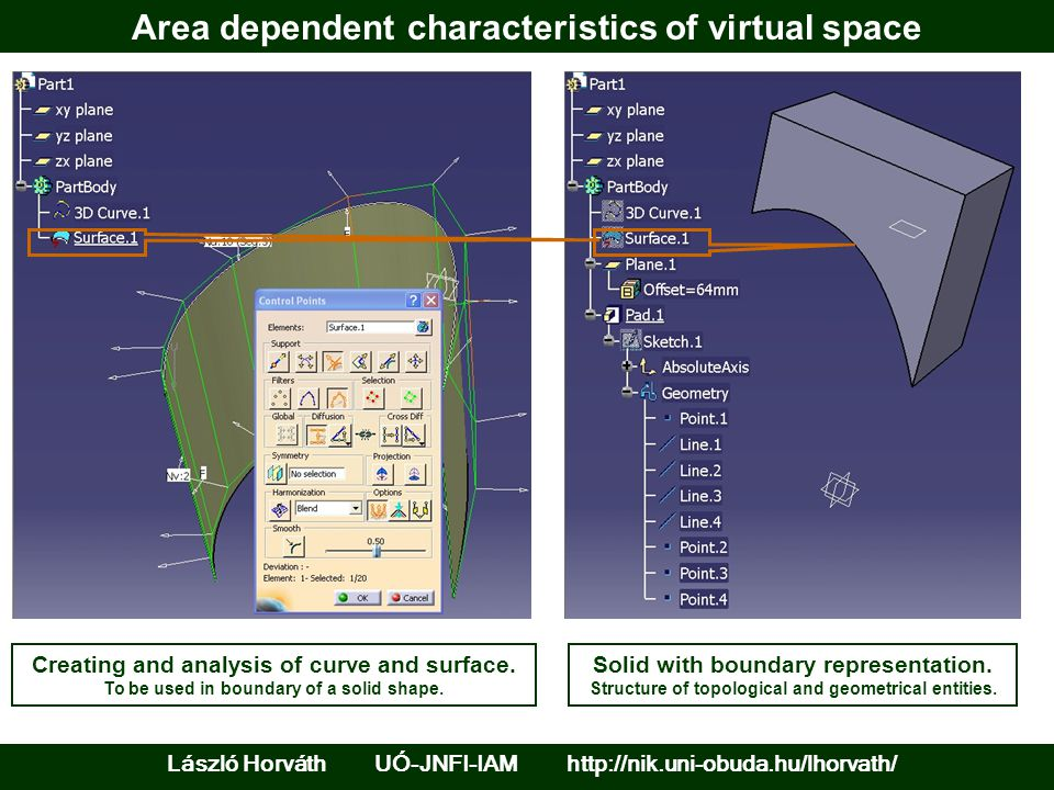 Area dependent characteristics of virtual space Creating and analysis of curve and surface.