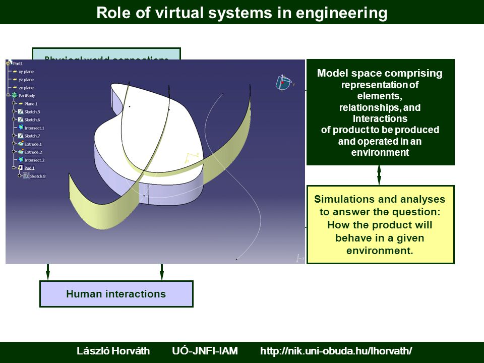 Overlook of an engineering virtual space Laboratory task VE1.1 Understanding virtual space and its characteristics.