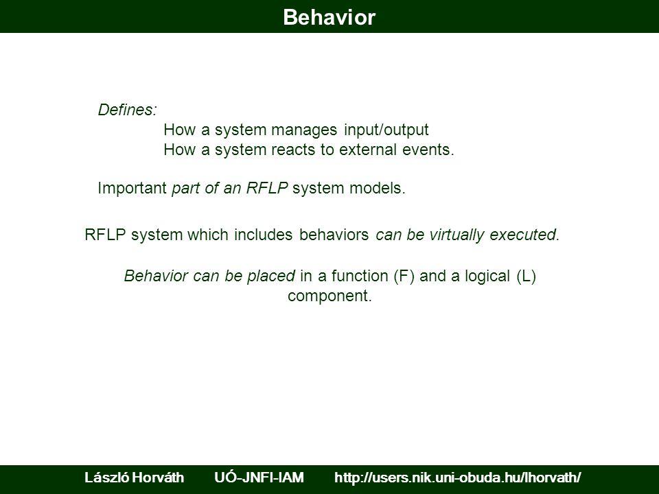 Behavior László Horváth UÓ-JNFI-IAM http://users.nik.uni-obuda.hu/lhorvath/ Important part of an RFLP system models. Behavior can be placed in a funct
