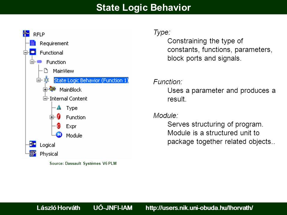State Logic Behavior László Horváth UÓ-JNFI-IAM http://users.nik.uni-obuda.hu/lhorvath/ Type: Constraining the type of constants, functions, parameter