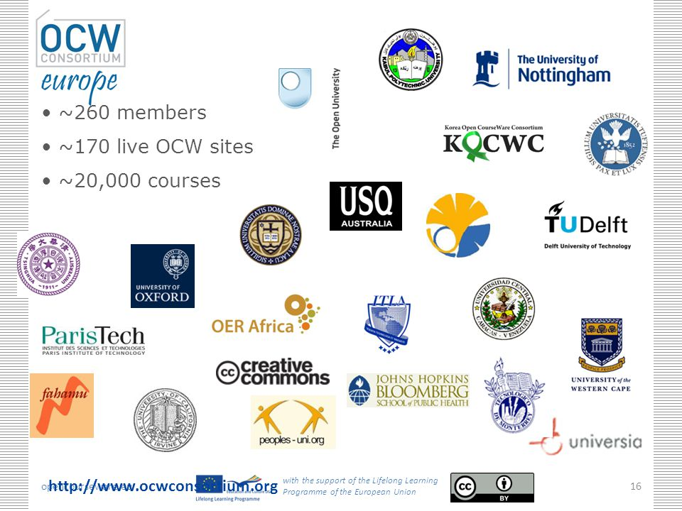 opencourseware.eu with the support of the Lifelong Learning Programme of the European Union 16 ~260 members ~170 live OCW sites ~20,000 courses http://www.ocwconsortium.org