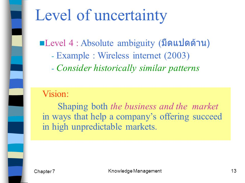 Chapter 7 Knowledge Management13 Level of uncertainty Vision: Shaping both the business and the market in ways that help a company's offering succeed