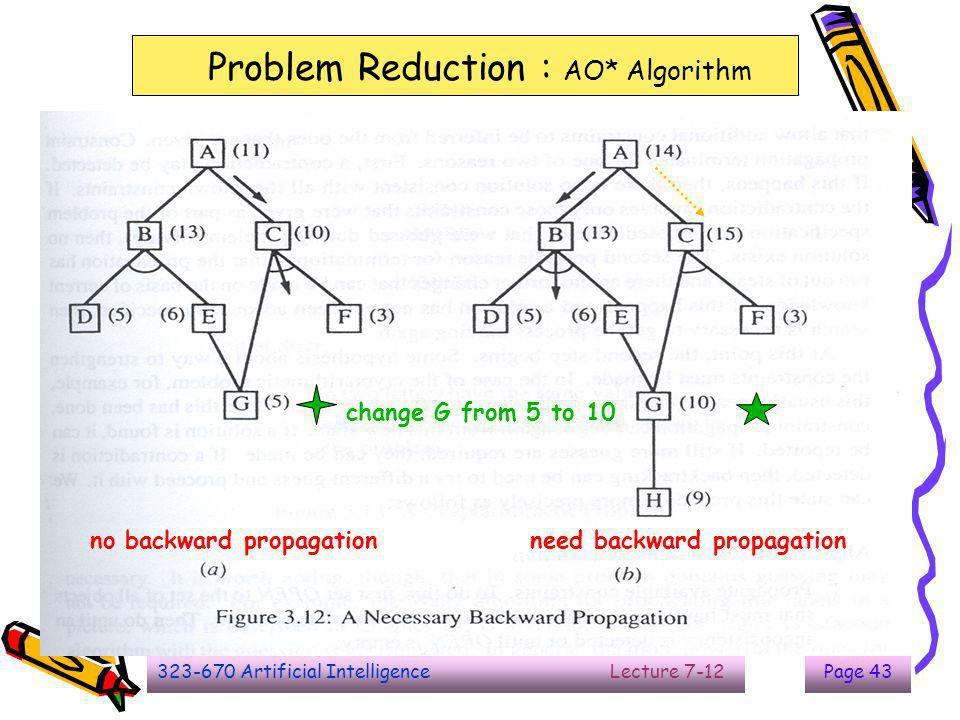 323-670 Artificial Intelligence Lecture 7-12Page 43 Problem Reduction : AO* Algorithm change G from 5 to 10 no backward propagationneed backward propa