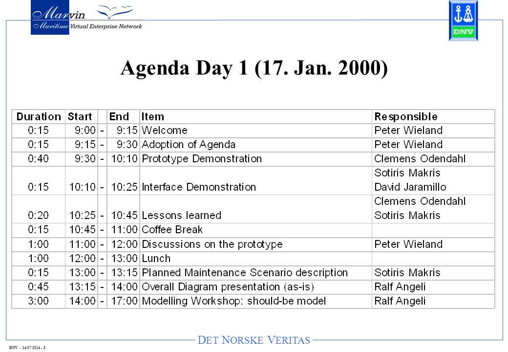 D ET N ORSKE V ERITAS DNV - 14/07/2014 - 3 Agenda Day 1 (17. Jan. 2000)