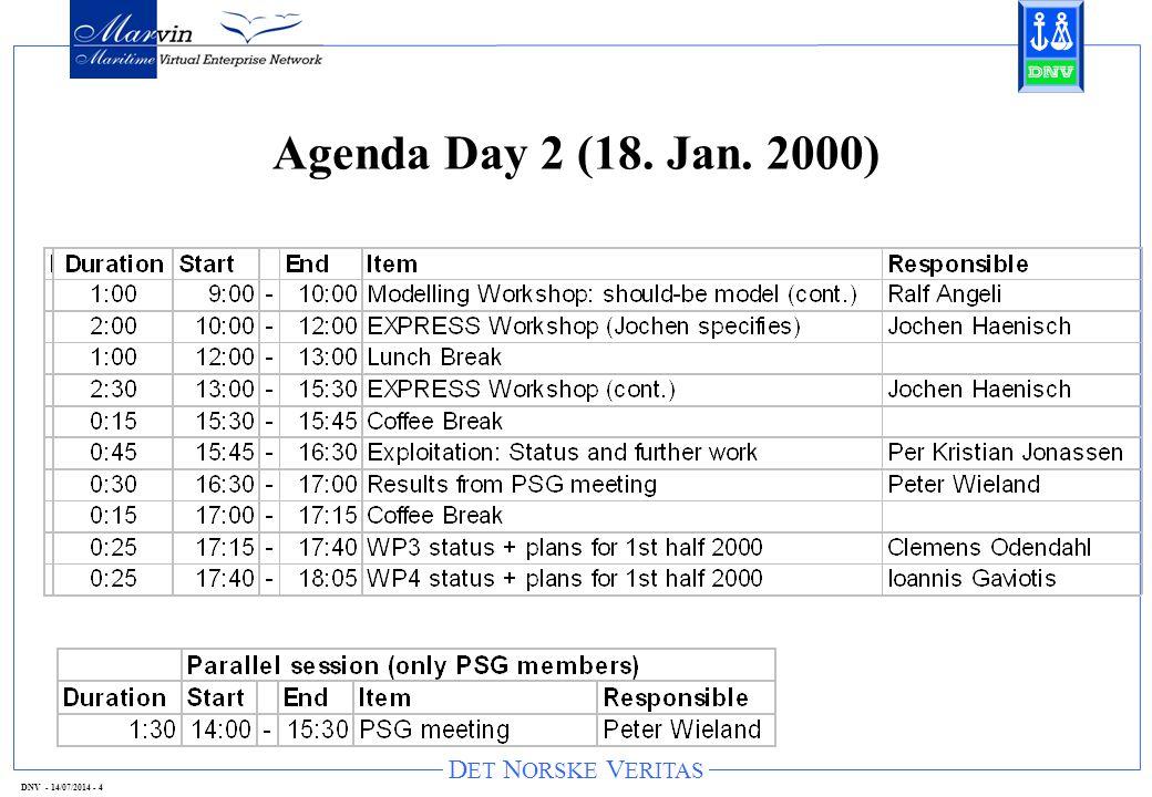 D ET N ORSKE V ERITAS DNV - 14/07/2014 - 4 Agenda Day 2 (18. Jan. 2000)