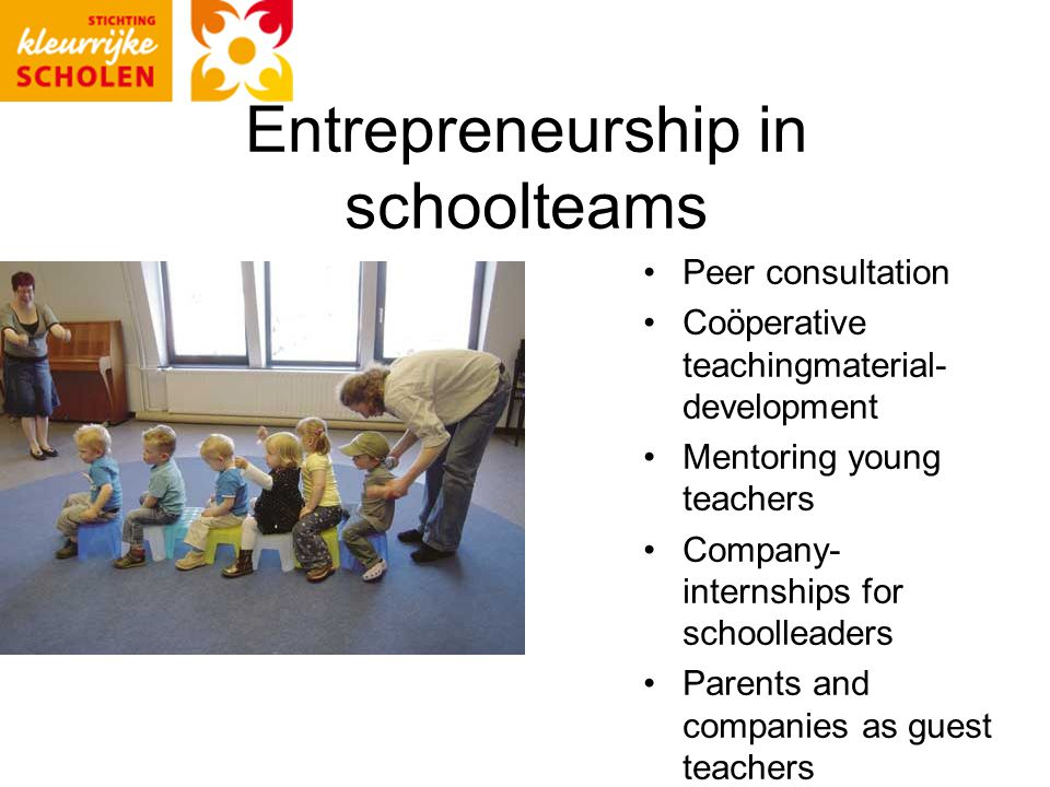 Entrepreneurship in schoolteams Peer consultation Coöperative teachingmaterial- development Mentoring young teachers Company- internships for schoolleaders Parents and companies as guest teachers