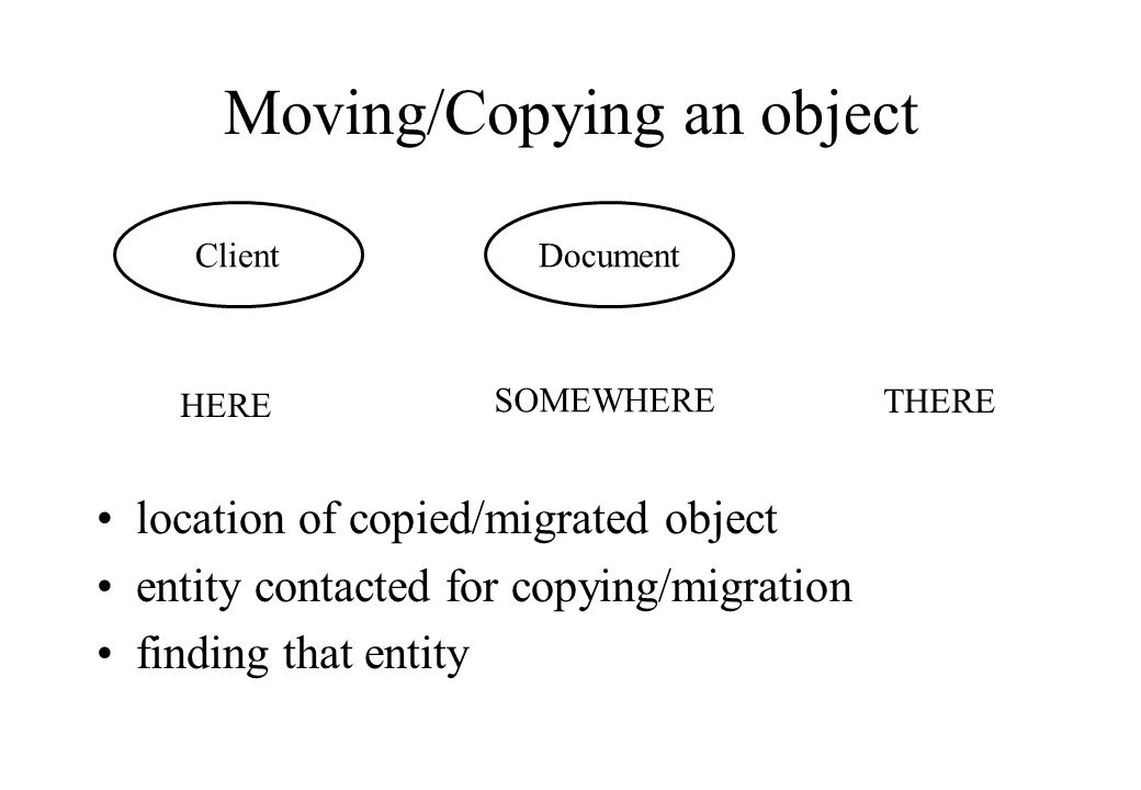 Moving/Copying an object HERE SOMEWHERE THERE ClientDocument location of copied/migrated object entity contacted for copying/migration finding that entity