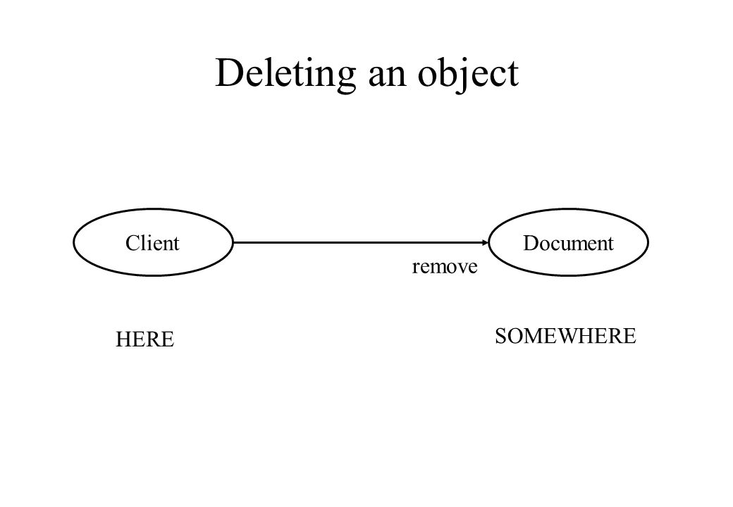 Deleting an object HERE SOMEWHERE ClientDocument remove