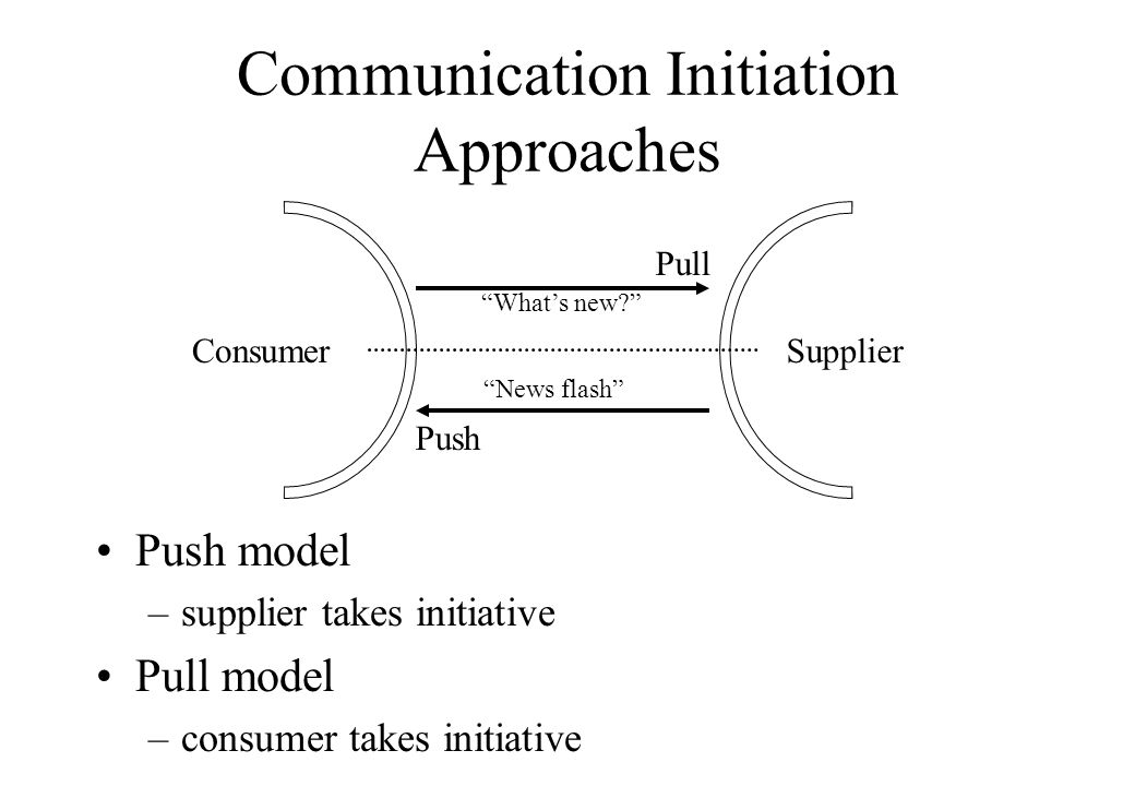 SupplierConsumer Push Pull What's new News flash Communication Initiation Approaches Push model –supplier takes initiative Pull model –consumer takes initiative