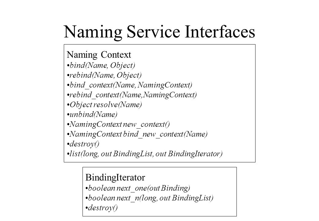BindingIterator boolean next_one(out Binding) boolean next_n(long, out BindingList) destroy() Naming Context bind(Name, Object) rebind(Name, Object) bind_context(Name, NamingContext) rebind_context(Name,NamingContext) Object resolve(Name) unbind(Name) NamingContext new_context() NamingContext bind_new_context(Name) destroy() list(long, out BindingList, out BindingIterator) Naming Service Interfaces