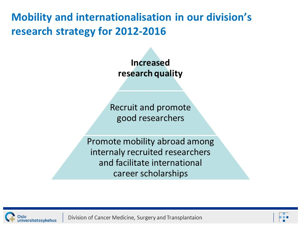 Mobility and internationalisation in our division's research strategy for 2012-2016 Division of Cancer Medicine, Surgery and Transplantaion Increased research quality Recruit and promote good researchers Promote mobility abroad among internaly recruited researchers and facilitate international career scholarships