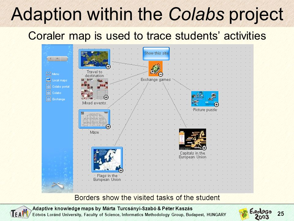 Adaptive knowledge maps by Márta Turcsányi-Szabó & Péter Kaszás Eötvös Loránd University, Faculty of Science, Informatics Methodology Group, Budapest, HUNGARY 25 Adaption within the Colabs project Coraler map is used to trace students' activities Borders show the visited tasks of the student