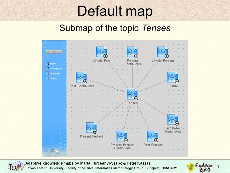 Adaptive knowledge maps by Márta Turcsányi-Szabó & Péter Kaszás Eötvös Loránd University, Faculty of Science, Informatics Methodology Group, Budapest, HUNGARY 7 Default map Submap of the topic Tenses