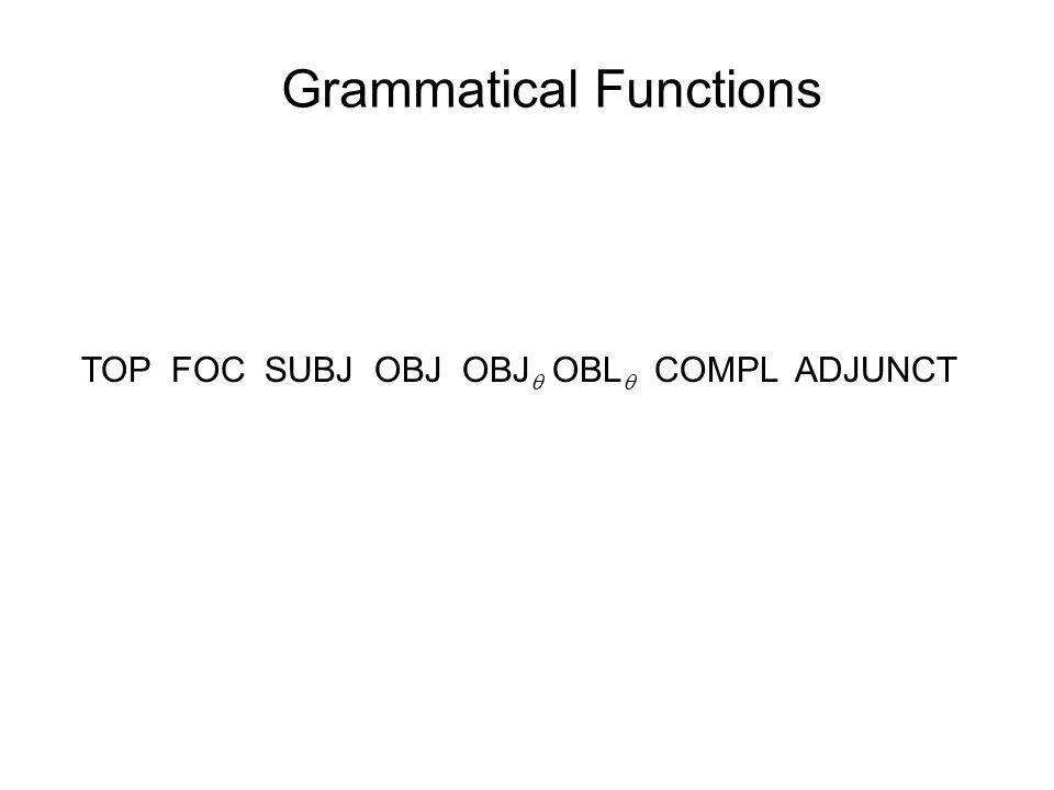 Grammatical Functions TOP FOC SUBJ OBJ OBJ  OBL  COMPL ADJUNCT