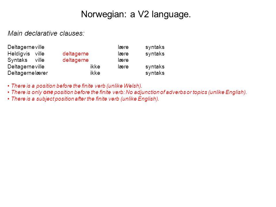 Norwegian: a V2 language.