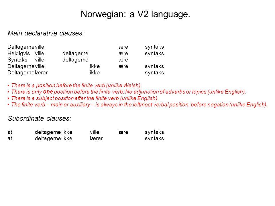 Norwegian: a V2 language. Main declarative clauses: Deltagernevillelæresyntaks Heldigvis villedeltagernelæresyntaks Syntaksvilledeltagernelære Deltage