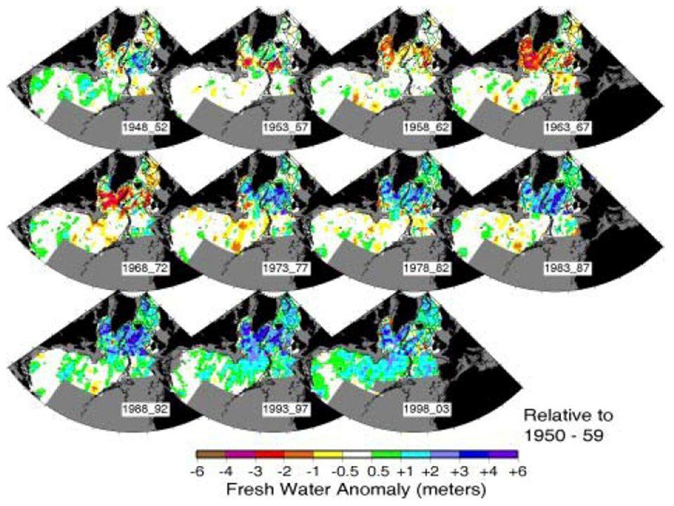 ~300.000 hydrogrphic profiles (NISE)