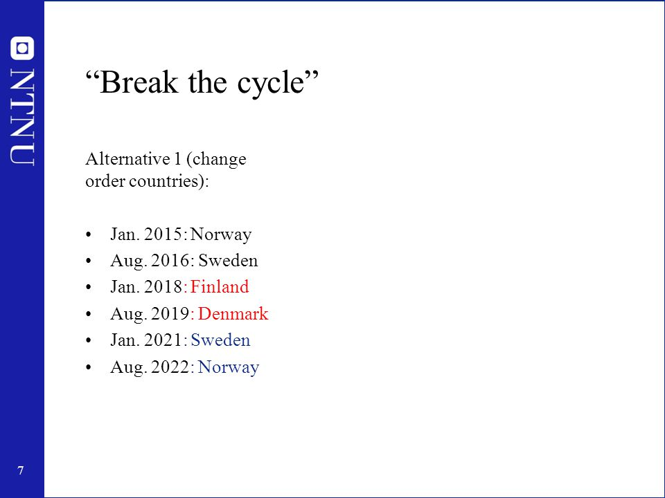 7 Break the cycle Alternative 1 (change order countries): Jan.