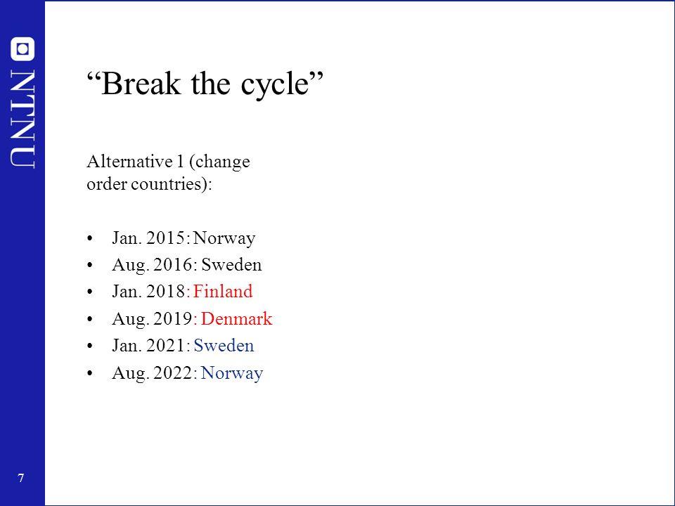 "7 ""Break the cycle"" Alternative 1 (change order countries): Jan. 2015: Norway Aug. 2016: Sweden Jan. 2018: Finland Aug. 2019: Denmark Jan. 2021: Swede"