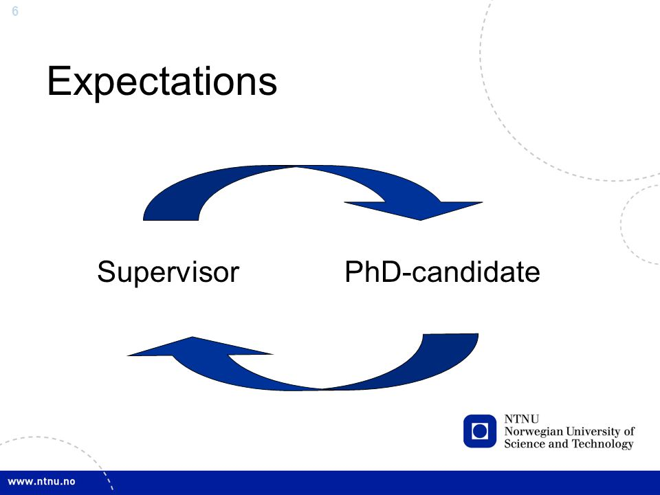 6 Expectations Supervisor PhD-candidate