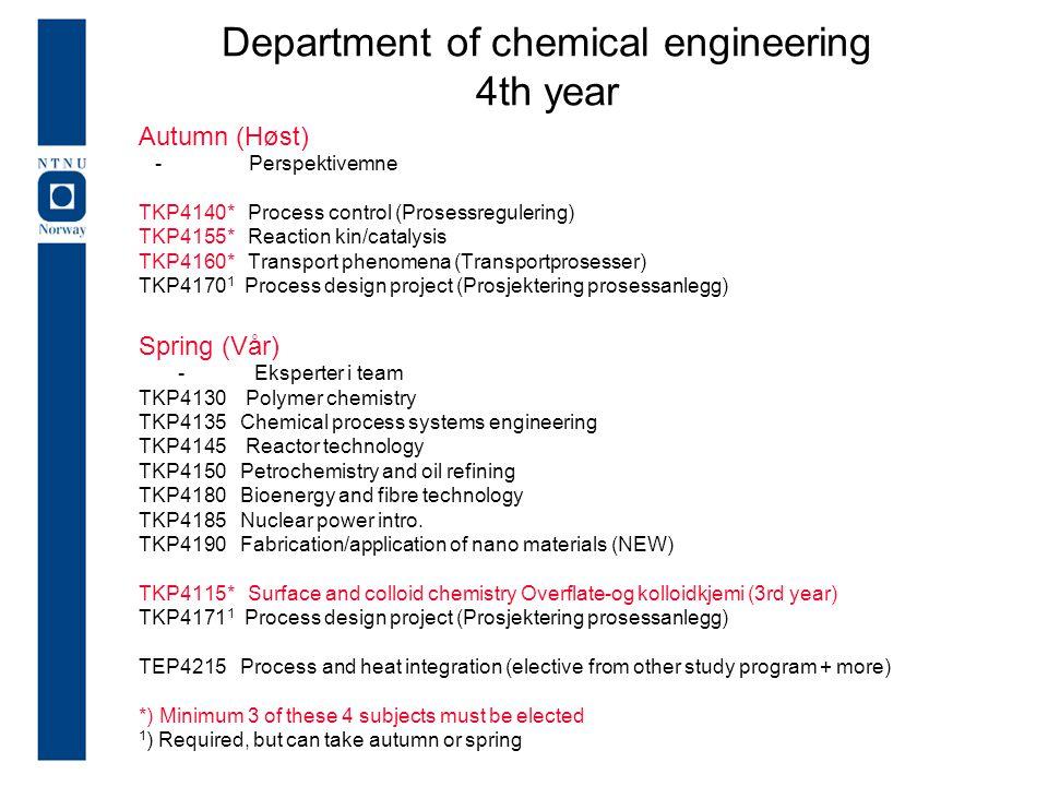 Autumn (Høst) - Perspektivemne TKP4140* Process control (Prosessregulering) TKP4155* Reaction kin/catalysis TKP4160* Transport phenomena (Transportprosesser) TKP4170 1 Process design project (Prosjektering prosessanlegg) Spring (Vår) - Eksperter i team TKP4130 Polymer chemistry TKP4135 Chemical process systems engineering TKP4145 Reactor technology TKP4150 Petrochemistry and oil refining TKP4180 Bioenergy and fibre technology TKP4185 Nuclear power intro.