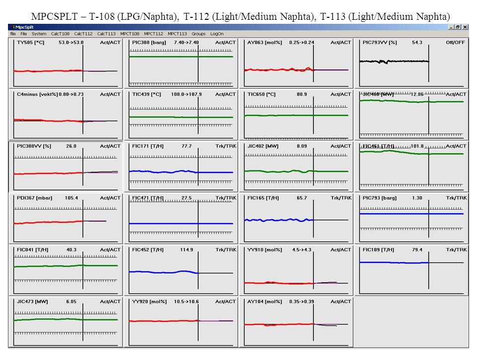 MPCSPLT – T-108 (LPG/Naphta), T-112 (Light/Medium Naphta), T-113 (Light/Medium Naphta)