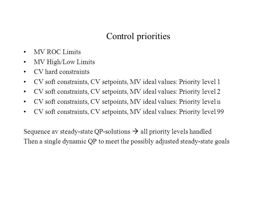 Control priorities MV ROC Limits MV High/Low Limits CV hard constraints CV soft constraints, CV setpoints, MV ideal values: Priority level 1 CV soft c