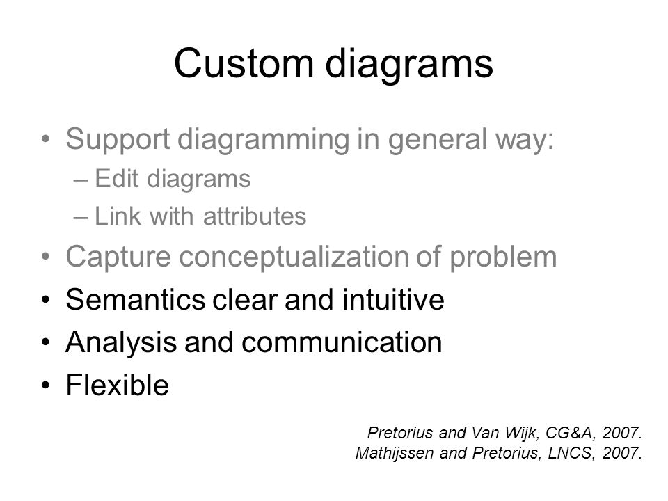 Custom diagrams Support diagramming in general way: –Edit diagrams –Link with attributes Capture conceptualization of problem Semantics clear and intuitive Analysis and communication Flexible Pretorius and Van Wijk, CG&A, 2007.