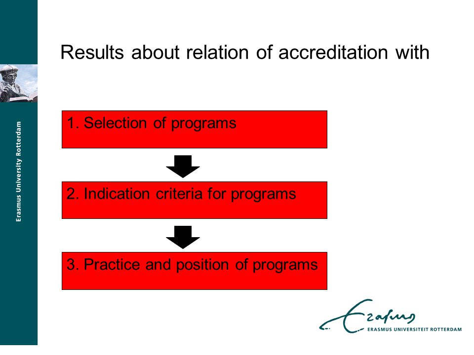 Results about relation of accreditation with 1. Selection of programs 2.