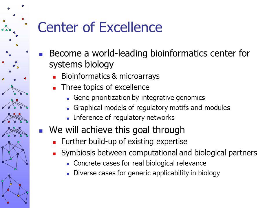 Integrative genomics Regulatory modules Cellular networks Genetical genomics Endocrinology Salmonella genomics DME-VIB Prometa KUL & DME-VIB World Probabilistic models Peripheral groups & visibility Yeast (CMPG & Bio)