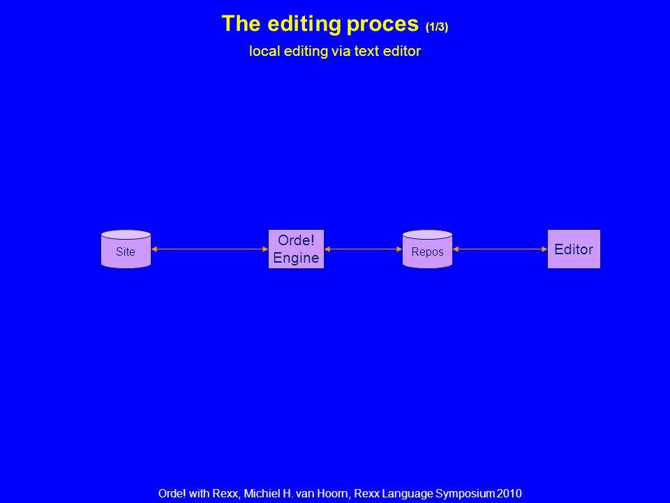 Orde. with Rexx, Michiel H. van Hoorn, Rexx Language Symposium 2010 How Rexx used.