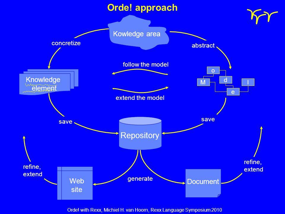 Orde. with Rexx, Michiel H. van Hoorn, Rexx Language Symposium 2010 Idea of Orde.